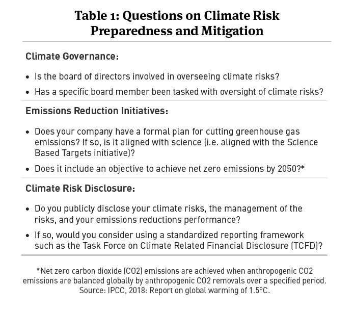 Questions on climate risk