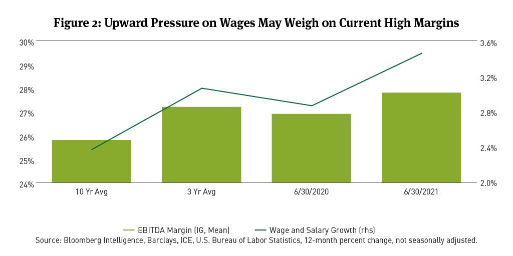 wage and salary growth